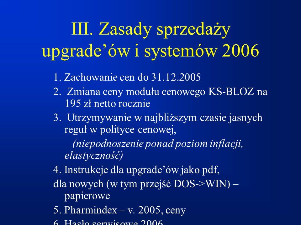 III. Zasady sprzedaży upgradeów i systemów 2006 1. Zachowanie cen do 31.12.2005 2. Zmiana ceny modułu cenowego KS-BLOZ na 195 zł netto rocznie 3. Utrz