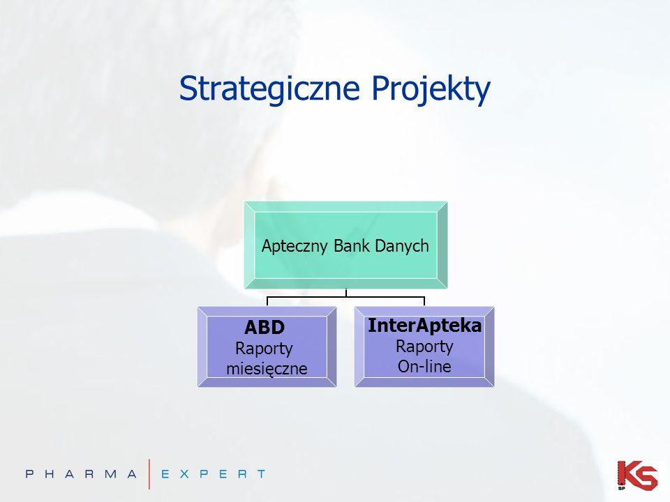 Strategiczne Projekty Apteczny Bank Danych ABD Raporty miesięczne InterApteka Raporty On-line