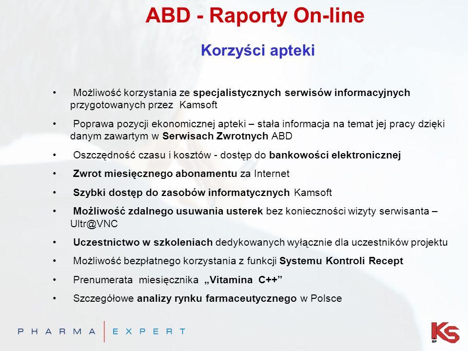 ABD - Raporty On-line Korzyści apteki Możliwość korzystania ze specjalistycznych serwisów informacyjnych przygotowanych przez Kamsoft Poprawa pozycji