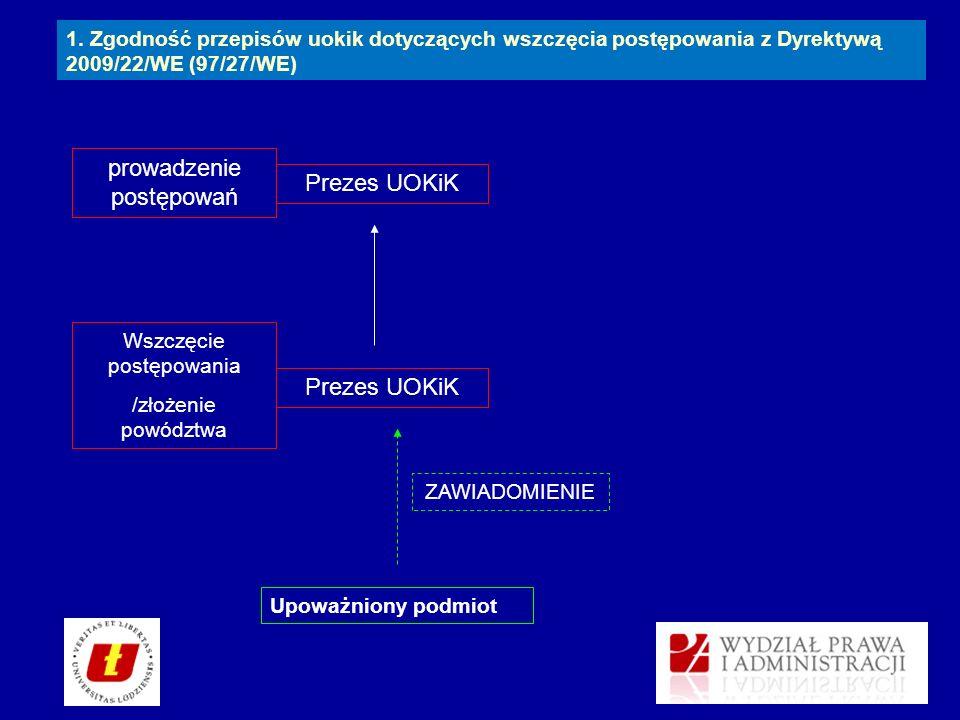 1. Zgodność przepisów uokik dotyczących wszczęcia postępowania z Dyrektywą 2009/22/WE (97/27/WE) prowadzenie postępowań Wszczęcie postępowania /złożen