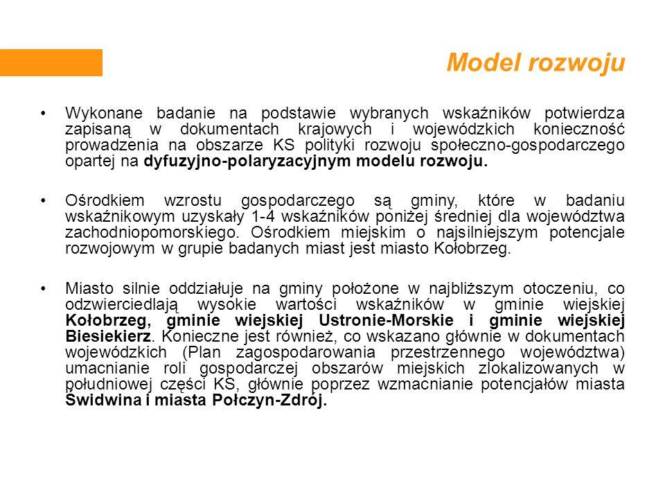 Model rozwoju Wykonane badanie na podstawie wybranych wskaźników potwierdza zapisaną w dokumentach krajowych i wojewódzkich konieczność prowadzenia na