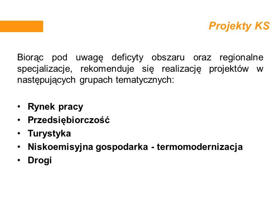 Projekty KS Biorąc pod uwagę deficyty obszaru oraz regionalne specjalizacje, rekomenduje się realizację projektów w następujących grupach tematycznych