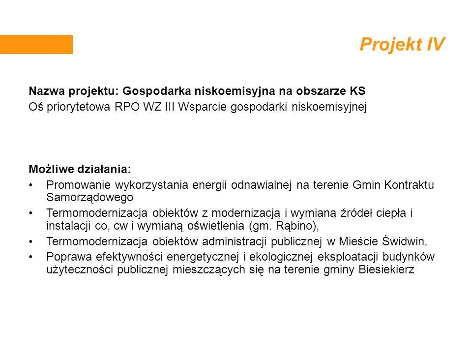 Projekt IV Nazwa projektu: Gospodarka niskoemisyjna na obszarze KS Oś priorytetowa RPO WZ III Wsparcie gospodarki niskoemisyjnej Możliwe działania: Pr