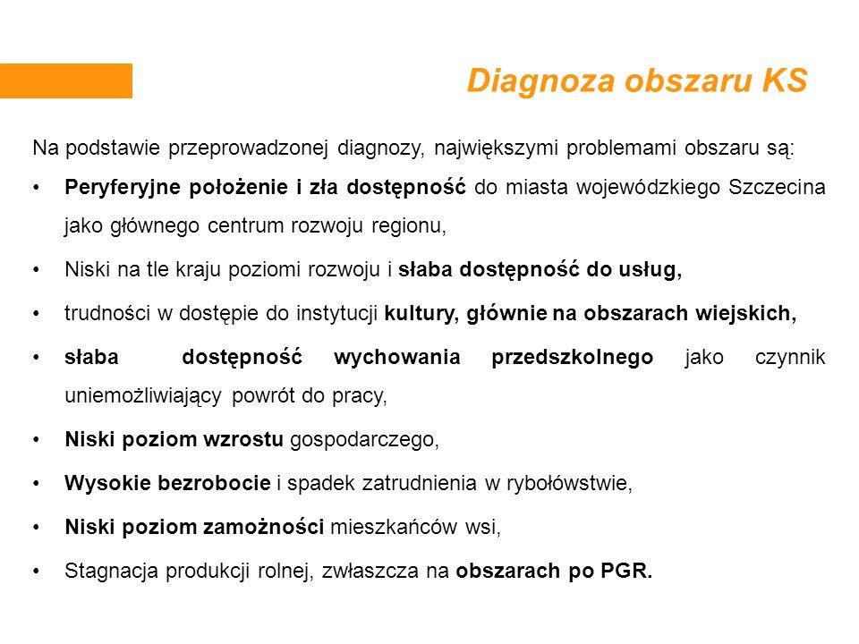 Diagnoza obszaru KS Na podstawie przeprowadzonej diagnozy, największymi problemami obszaru są: Peryferyjne położenie i zła dostępność do miasta wojewó