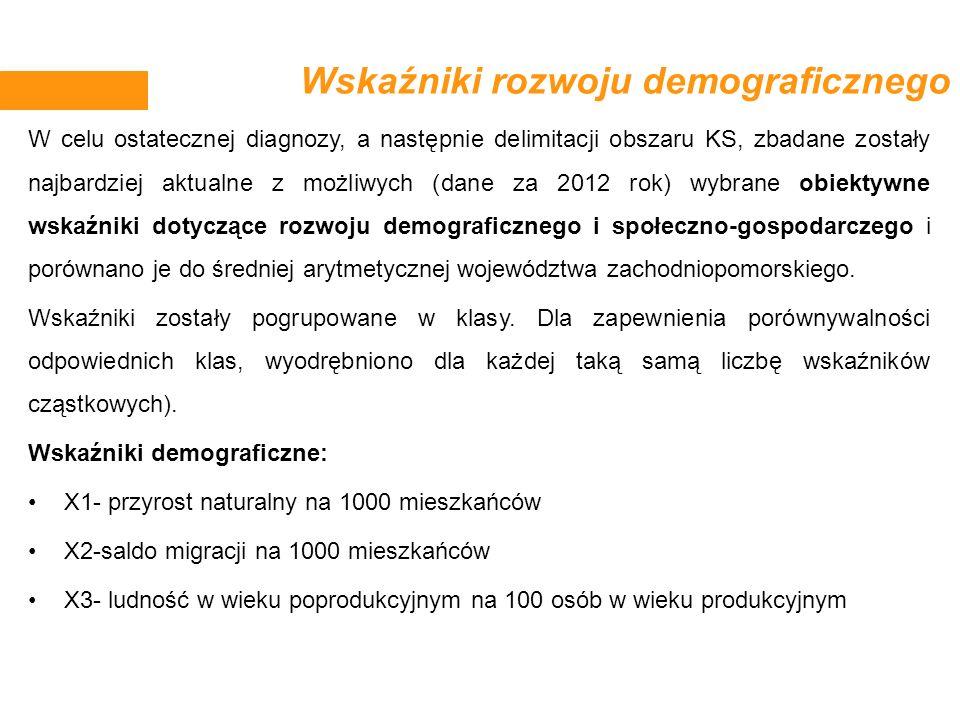 Wskaźniki rozwoju demograficznego W celu ostatecznej diagnozy, a następnie delimitacji obszaru KS, zbadane zostały najbardziej aktualne z możliwych (d