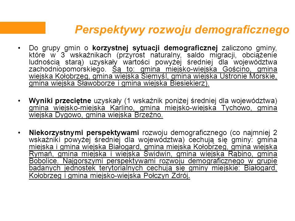 Perspektywy rozwoju demograficznego Do grupy gmin o korzystnej sytuacji demograficznej zaliczono gminy, które w 3 wskaźnikach (przyrost naturalny, sal