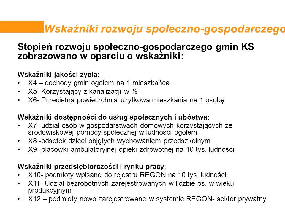 Wskaźniki rozwoju społeczno-gospodarczego Stopień rozwoju społeczno-gospodarczego gmin KS zobrazowano w oparciu o wskaźniki: Wskaźniki jakości życia:
