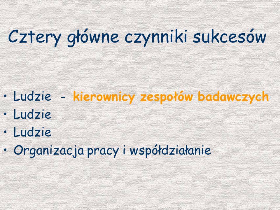 8 zespołami naukowymi kierują: 6 doktorów (3 po hab.) i 2 prof.