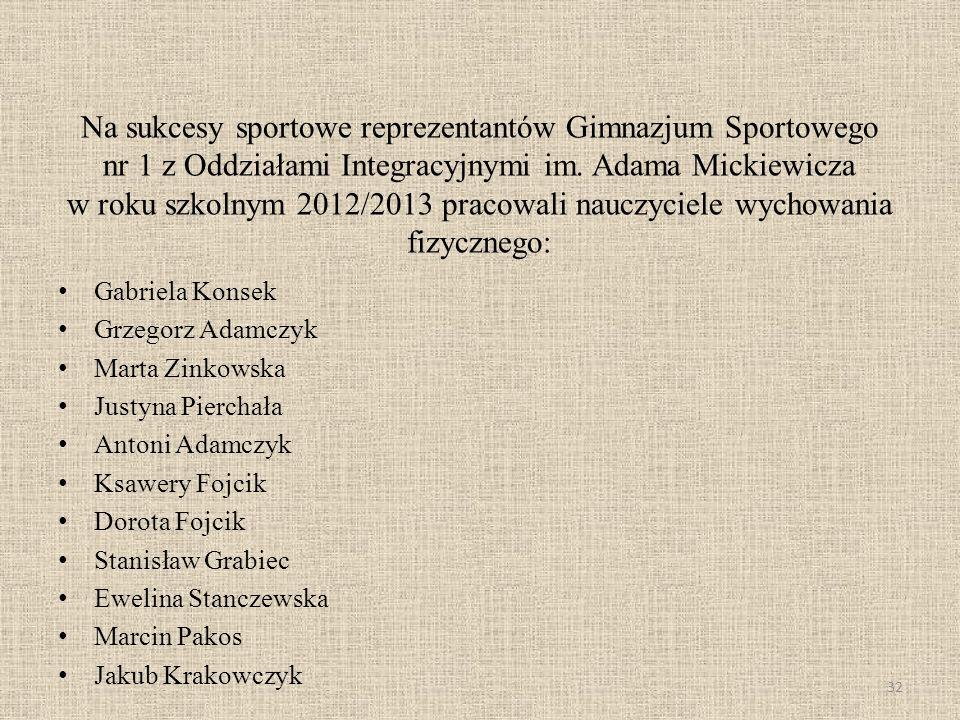 Na sukcesy sportowe reprezentantów Gimnazjum Sportowego nr 1 z Oddziałami Integracyjnymi im. Adama Mickiewicza w roku szkolnym 2012/2013 pracowali nau