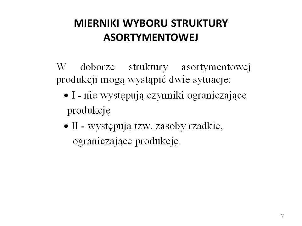 MIERNIKI WYBORU STRUKTURY ASORTYMENTOWEJ 7