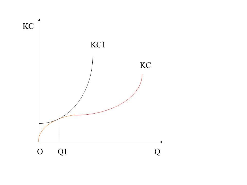 Q KC OQ1 KC KC1