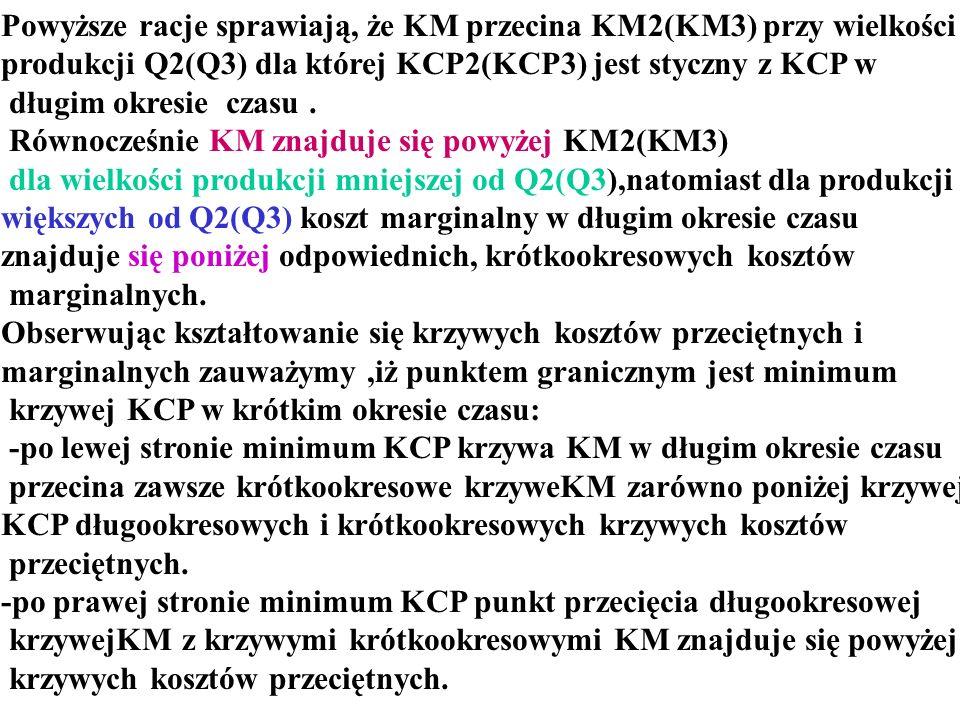 Powyższe racje sprawiają, że KM przecina KM2(KM3) przy wielkości produkcji Q2(Q3) dla której KCP2(KCP3) jest styczny z KCP w długim okresie czasu. Rów