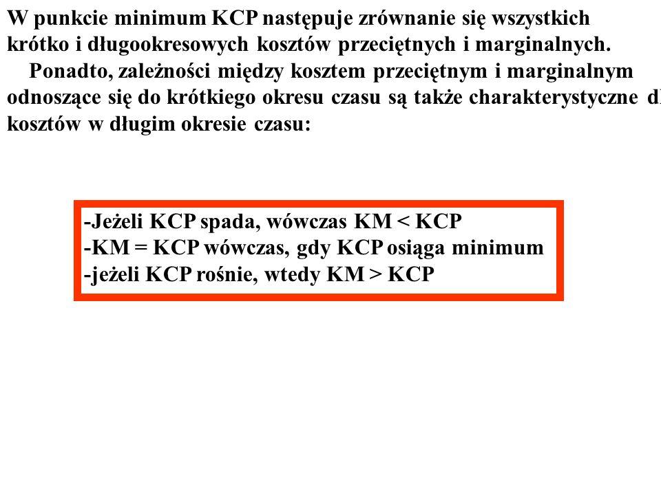 W punkcie minimum KCP następuje zrównanie się wszystkich krótko i długookresowych kosztów przeciętnych i marginalnych. Ponadto, zależności między kosz