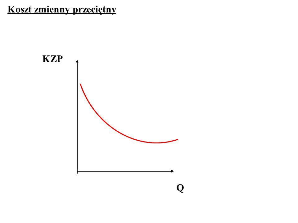 KZP Q Koszt zmienny przeciętny
