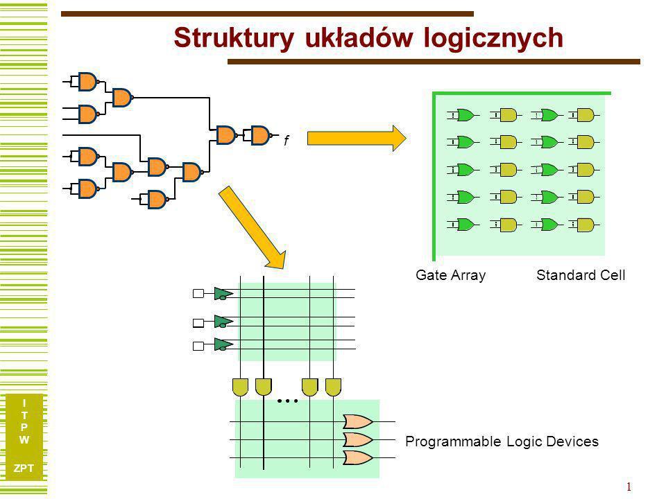 I T P W ZPT 21 Przykład – funkcje g 1 i g 2 cdeg1g1 g2g2 00000 0 1100 1 0000 11000 00101 10101 01011 11111 e cd 01 0000 0110 1101 1000 e cd 01 0001 0110 1101 1001