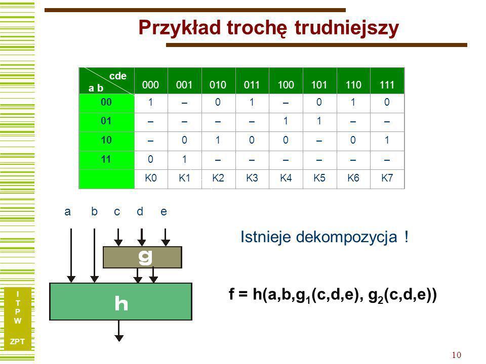 I T P W ZPT 9 Praktyczne znaczenie dekompozycji.. x 1 x 2 x 3 x 4 x 5 x 1 x 2 x 3 x 4 x 5..dla struktur FPGA