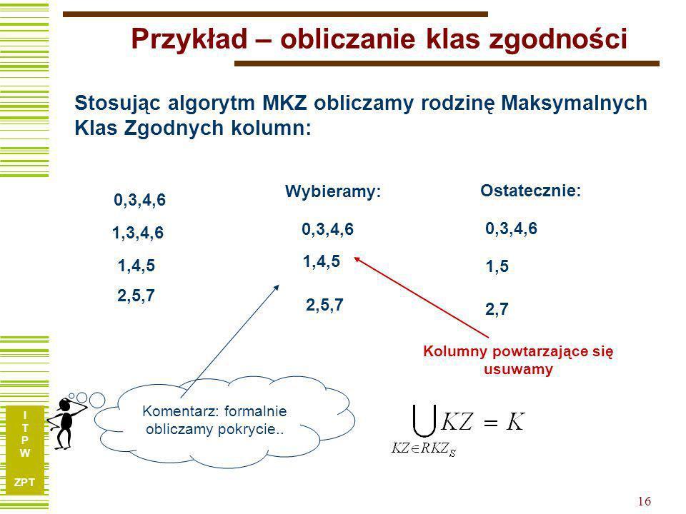 I T P W ZPT 15 Przykład - obliczanie klas zgodności cde a b 000001010011100101110111 001–01–010 01––––11–– 10–0100–01 1101–––––– K0K1K2K3K4K5K6K7 K0, K1 sprzeczna K0, K2 sprzeczna K0, K3 zgodna Pary sprzeczne: K0, K4 zgodna 0,1 0,2 0,5 0,7 1,2 1,7 2,3 2,4 2,6 3,5 3,7 4,7 5,6 6,7
