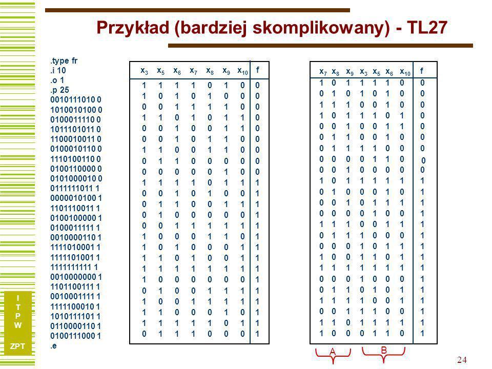 I T P W ZPT 23 Przykład – realizacja h = f H G a b c d e g1g1 g2g2