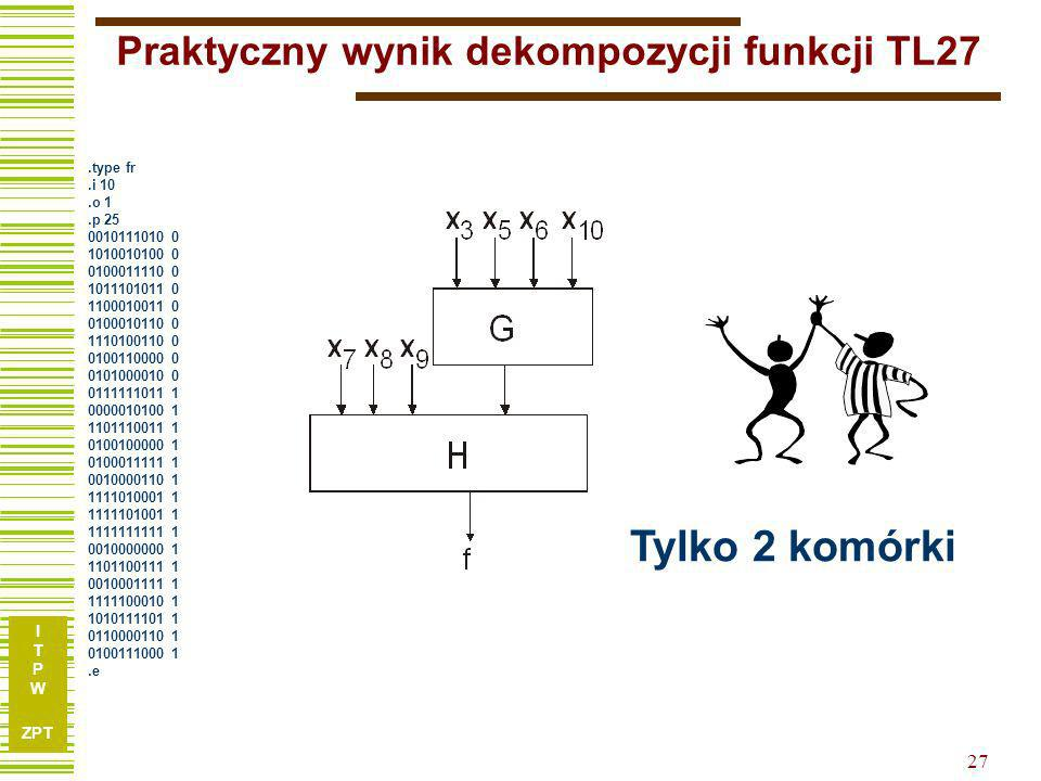 I T P W ZPT 26 Tablica dekompozycji dla funkcji TL27 000 1 1 0 0 001 01 010 01 011 10 100 –1 101 10 110 1– 111 1– x7x8x9x7x8x9 g x3x3 x5x5 x6x6 x 10 G 00000 00101 00110 01000 01010 01101 01111 10000 11110 H G
