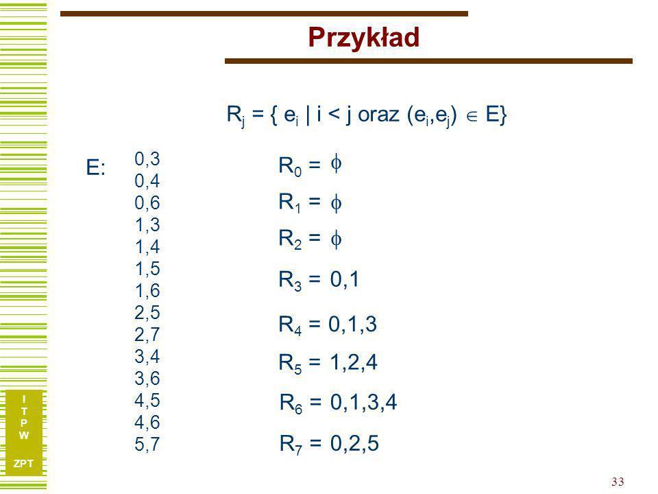 I T P W ZPT 32 Algorytm MKZ wg par zgodnych E – relacja zgodności (e i,e j ) E R j = { e i | i < j oraz (e i,e j ) E} RKZ k RKZ k+1 KZ RKZ k a) R k+1 =, RKZ k+1 jest powiększana o klasę KZ = {k+1} b) KZ R k+1 =, KZ bez zmian c) KZ R k+1, KZ = KZ R k+1 {k+1}
