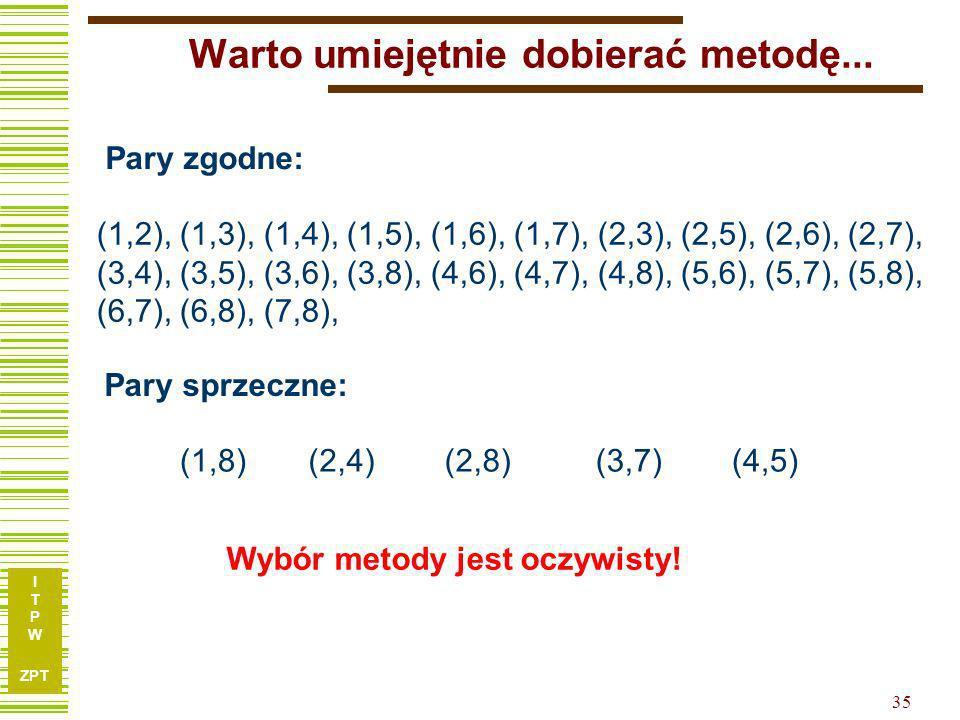 I T P W ZPT 34 Przykład R 0 = R 1 = R 2 = R 3 = R 4 = R 5 = {0,1} {0,1,3} {1,2,4} R 6 = {0,1,3,4} R 7 = {0,2,5} {0} {1} {0}{1}{2} {0,3}{1,3}{2} {0,3,4}{1,3,4} {2} {4,5}{1,4,5}{2,5}{0,3,4}{1,3,4} {1,4,6} {2,5,7} {0,3,4,6}{1,3,4,6} {2,5} {1,4,5} {0,3,4,6}{1,3,4,6}{5,7} {1,4,5} Rodzina MKZ