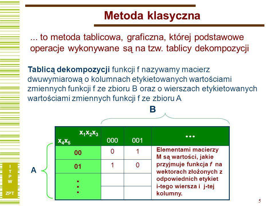 I T P W ZPT 5 Metoda klasyczna Tablicą dekompozycji funkcji f nazywamy macierz dwuwymiarową o kolumnach etykietowanych wartościami zmiennych funkcji f ze zbioru B oraz o wierszach etykietowanych wartościami zmiennych funkcji f ze zbioru A A B 01 01 10 00 001000 x1x2x3x4x5x1x2x3x4x5 Elementami macierzy M są wartości, jakie przyjmuje funkcja f na wektorach złożonych z odpowiednich etykiet i-tego wiersza i j-tej kolumny....
