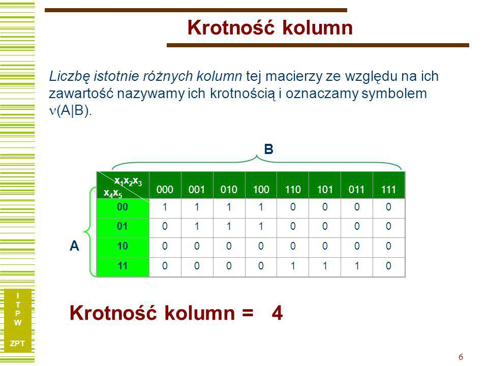 I T P W ZPT 16 Przykład – obliczanie klas zgodności Stosując algorytm MKZ obliczamy rodzinę Maksymalnych Klas Zgodnych kolumn: 0,3,4,6 1,3,4,6 1,4,5 2,5,7 0,3,4,6 Wybieramy: 1,5 0,3,4,6 2,7 Ostatecznie: 1,4,5 2,5,7 Kolumny powtarzające się usuwamy Komentarz: formalnie obliczamy pokrycie..
