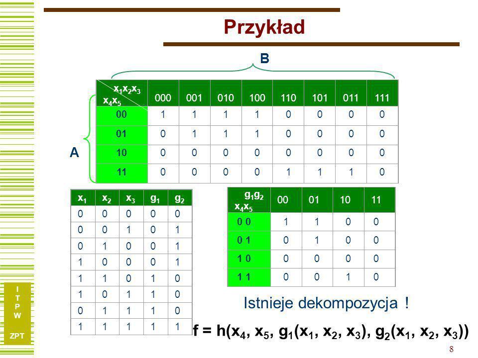 I T P W ZPT 7 Klasyczne twierdzenie o dekompozycji Niech będzie dana funkcja boolowska f oraz podział zbioru zmiennych wejściowych funkcji f na dwa ro