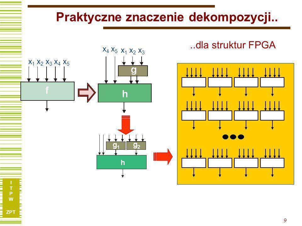 I T P W ZPT 19 Co uzyskaliśmy c d ea b Opis funkcji g i h tablicami prawdy wystarczy dla realizacji w strukturach FPGA Ale funkcje g i h można obliczyć jawnie… czyli po procesie dekompozycji można je minimalizować cdeg1g1 g2g2 00000 0 1100 1 0000 11000 00101 10101 01011 11111 - - - - 10 - 1 - 0 11 1 0 1 0 01 0 0 1 1 00 10 11 01 00 g 1 g 2 ab