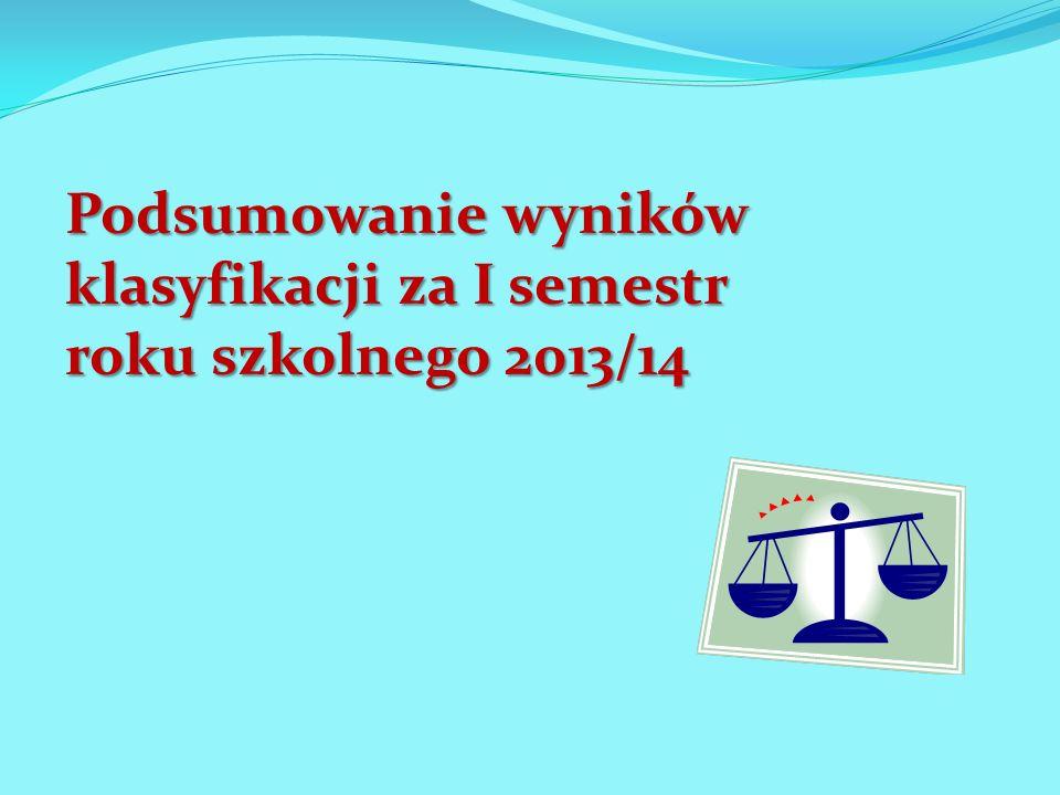 Podsumowanie wyników klasyfikacji za I semestr roku szkolnego 2013/14