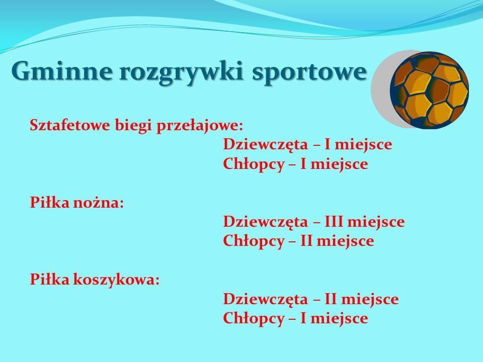Ogólnopolski konkurs ekologiczny: Poznajemy Parki Krajobrazowe Polski.