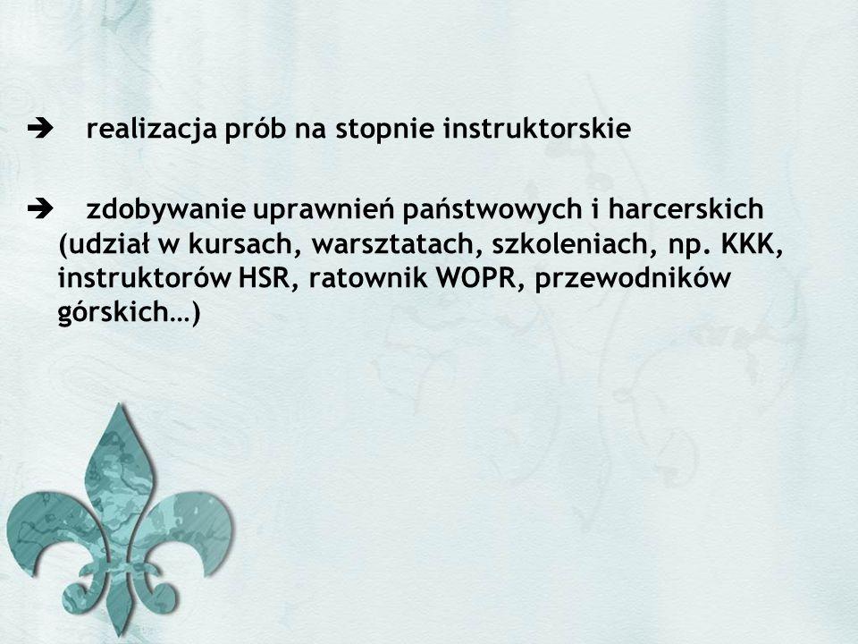 WAŻNE DOKUMENTY Statut ZHP Instrukcja Kręgu Instruktorskiego Kodeks Instruktorski Kodeks Wędrowniczy Instrukcja w sprawie specjalności harcerskich Zasady pracy specjalności harcerskich