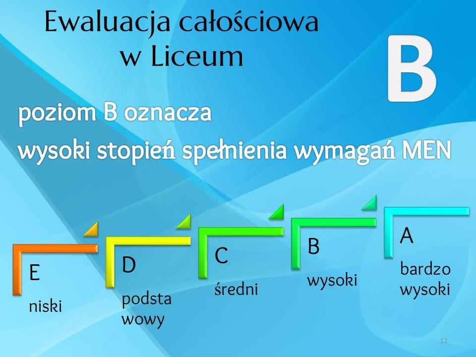Ewaluacja całościowa w Liceum 12 E niski D podsta wowy C ś redni B wysoki A bardzo wysoki