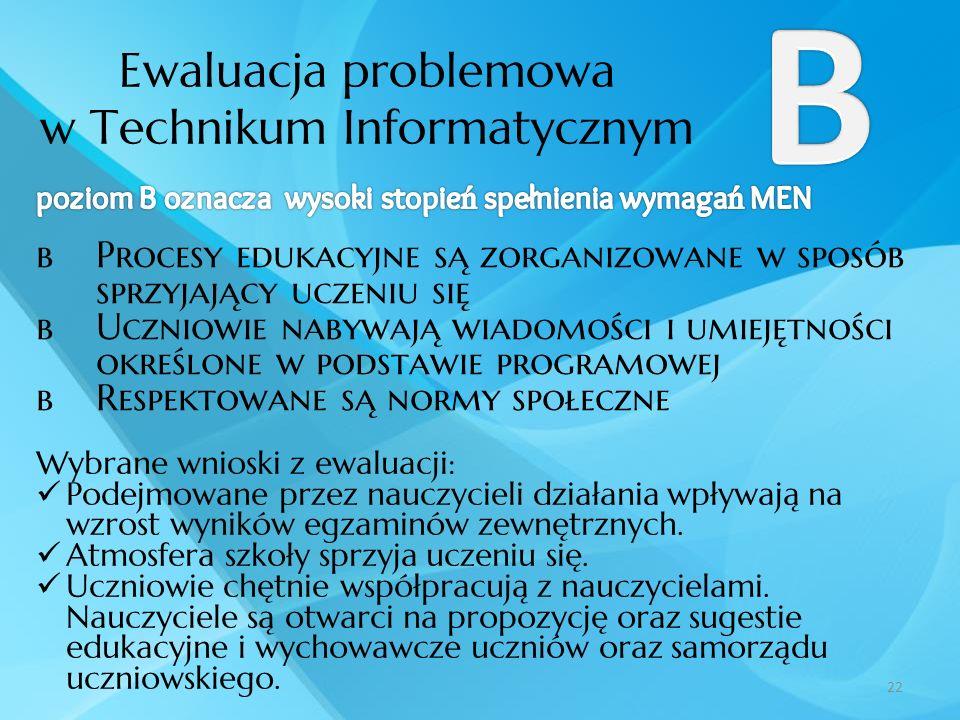 Ewaluacja problemowa w Technikum Informatycznym 22 Procesy edukacyjne są zorganizowane w sposób sprzyjający uczeniu się Uczniowie nabywają wiadomości
