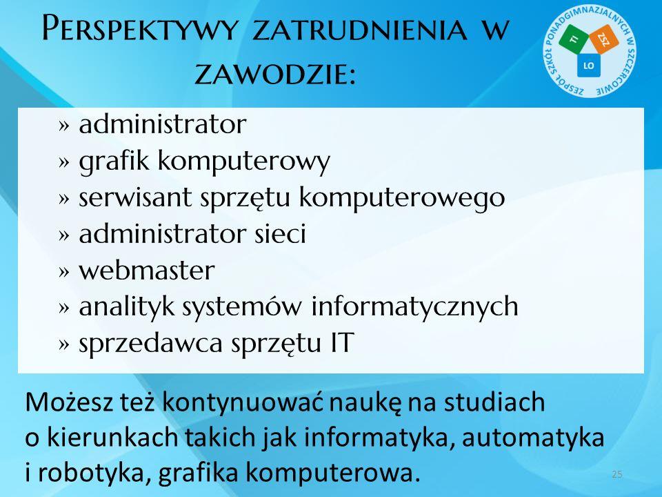 Perspektywy zatrudnienia w zawodzie: administrator grafik komputerowy serwisant sprzętu komputerowego administrator sieci webmaster analityk systemów