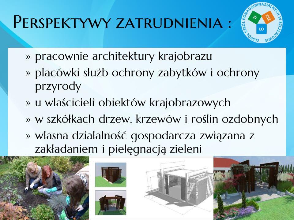 Perspektywy zatrudnienia : pracownie architektury krajobrazu placówki służb ochrony zabytków i ochrony przyrody u właścicieli obiektów krajobrazowych