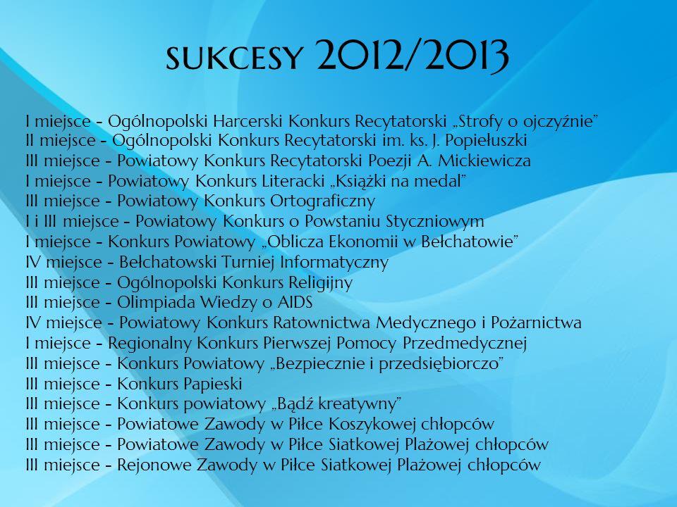 sukcesy 2012/2013 I miejsce - Ogólnopolski Harcerski Konkurs Recytatorski Strofy o ojczyźnie II miejsce - Ogólnopolski Konkurs Recytatorski im. ks. J.
