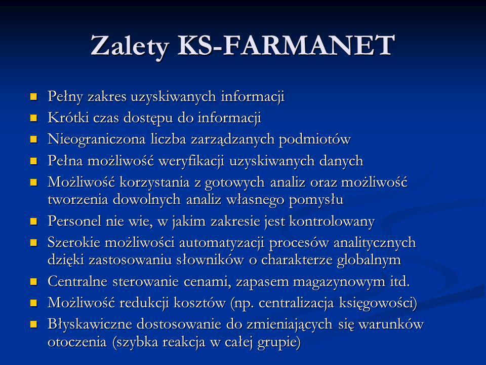 Zalety KS-FARMANET Pełny zakres uzyskiwanych informacji Pełny zakres uzyskiwanych informacji Krótki czas dostępu do informacji Krótki czas dostępu do