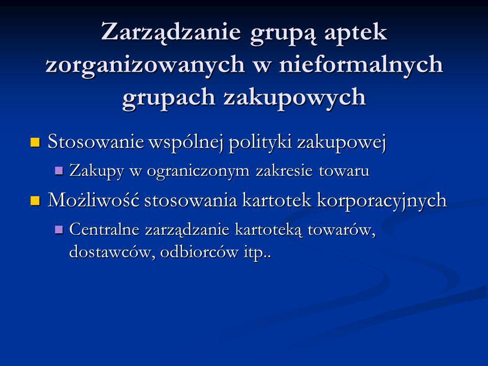 Zarządzanie grupą aptek zorganizowanych w nieformalnych grupach zakupowych Stosowanie wspólnej polityki zakupowej Stosowanie wspólnej polityki zakupow