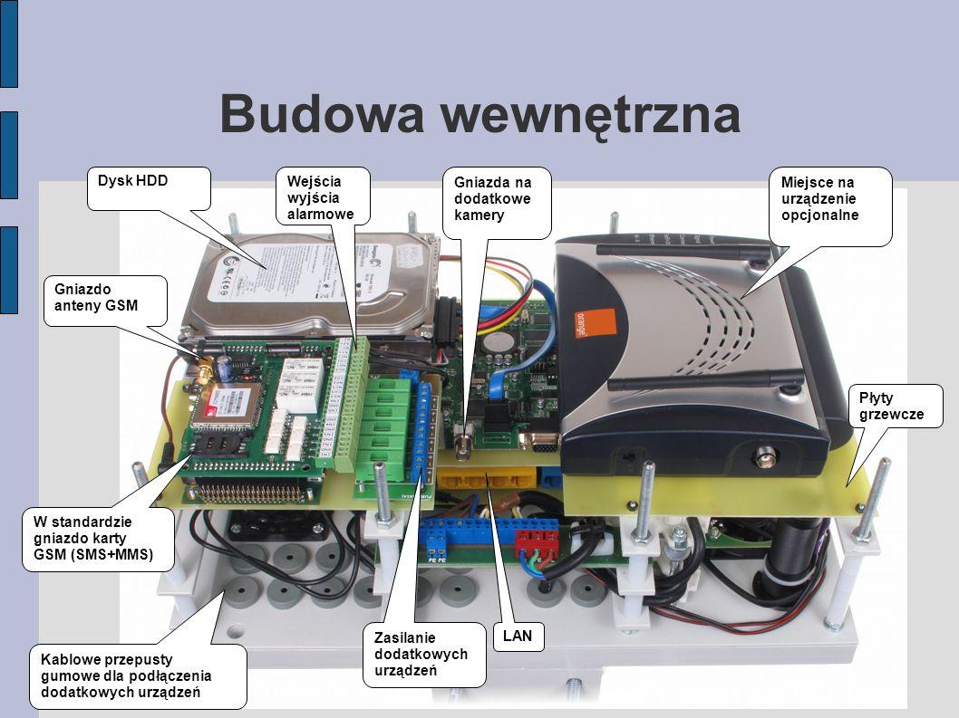 Budowa wewnętrzna Miejsce na urządzenie opcjonalne Dysk HDD Gniazdo anteny GSM W standardzie gniazdo karty GSM (SMS+MMS) Kablowe przepusty gumowe dla podłączenia dodatkowych urządzeń Gniazda na dodatkowe kamery Zasilanie dodatkowych urządzeń Wejścia wyjścia alarmowe LAN Płyty grzewcze