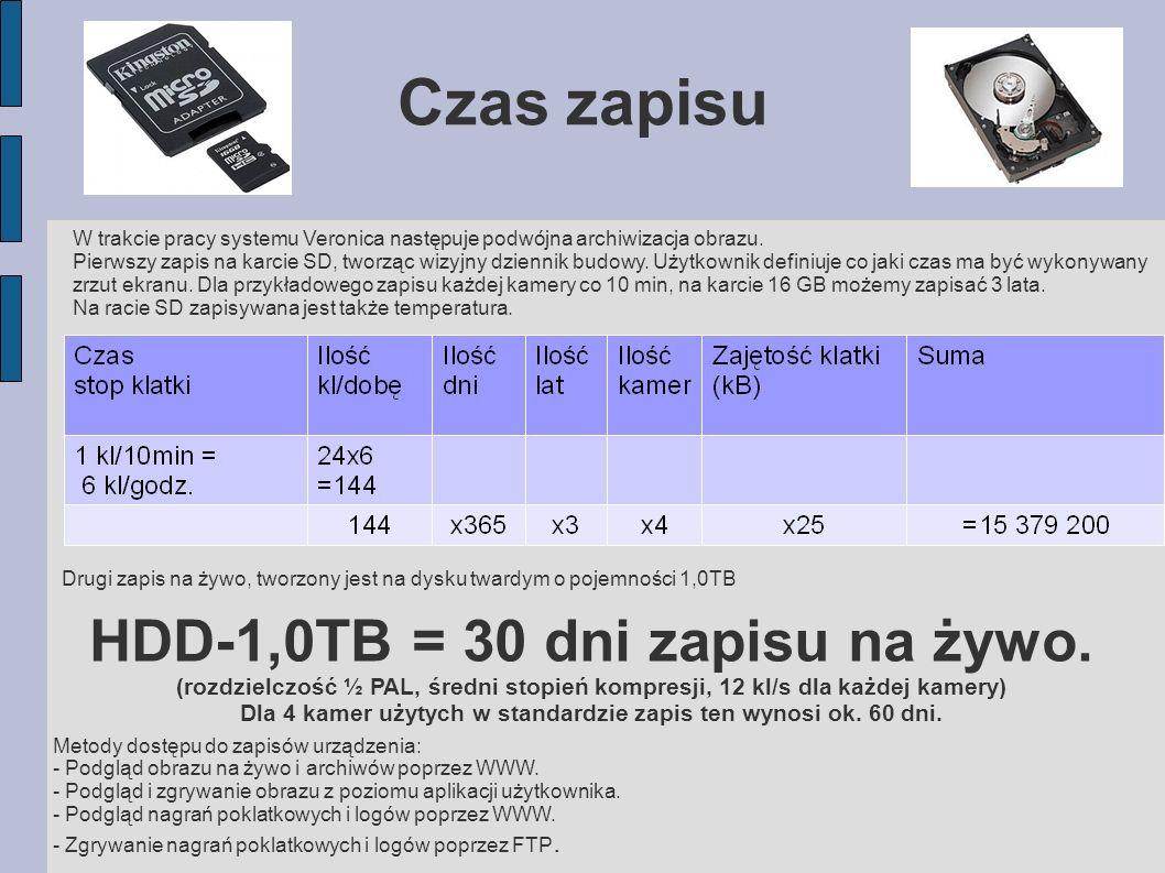 Czas zapisu HDD-1,0TB = 30 dni zapisu na żywo.