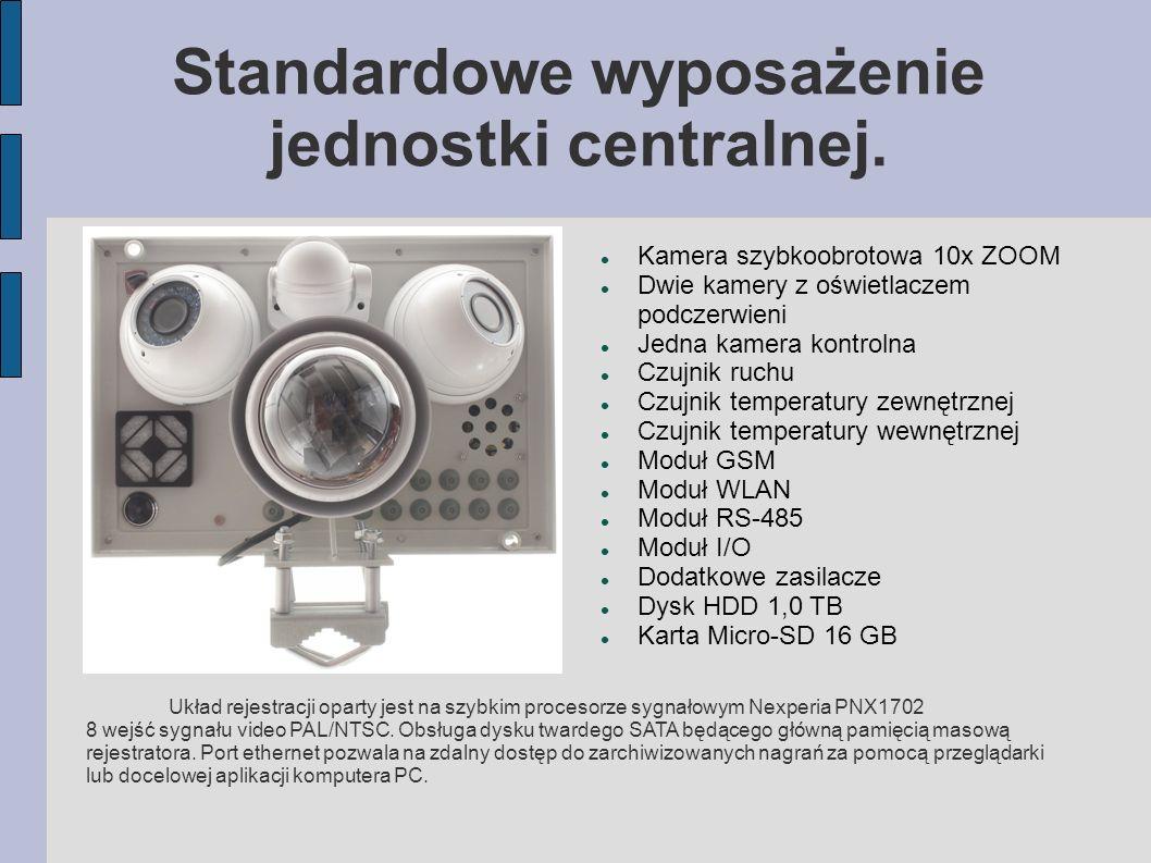 Standardowe wyposażenie jednostki centralnej.