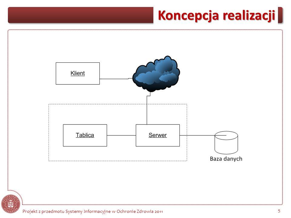 Koncepcja realizacji 6 Projekt z przedmotu Systemy Informacyjne w Ochronie Zdrowia 2011 - Idea: prosta i wygodna obsługa komunikacji sieciowej.