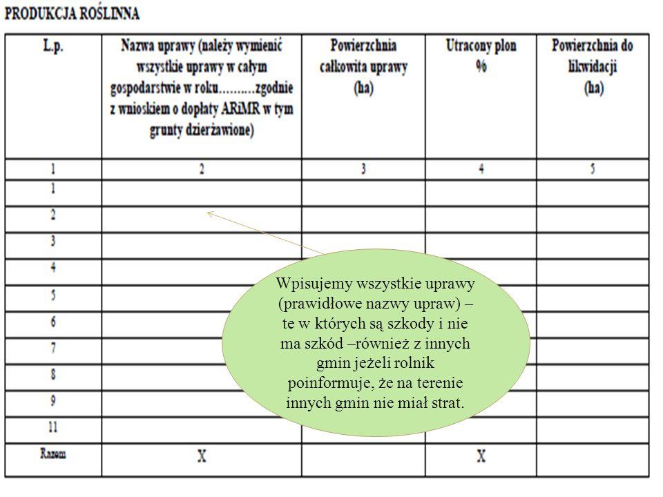 Należy wypełnić gdy inna jednostka samorządu terytorialnego przysłała protokół z tej samej klęski(nazwa i data wystąpienia)