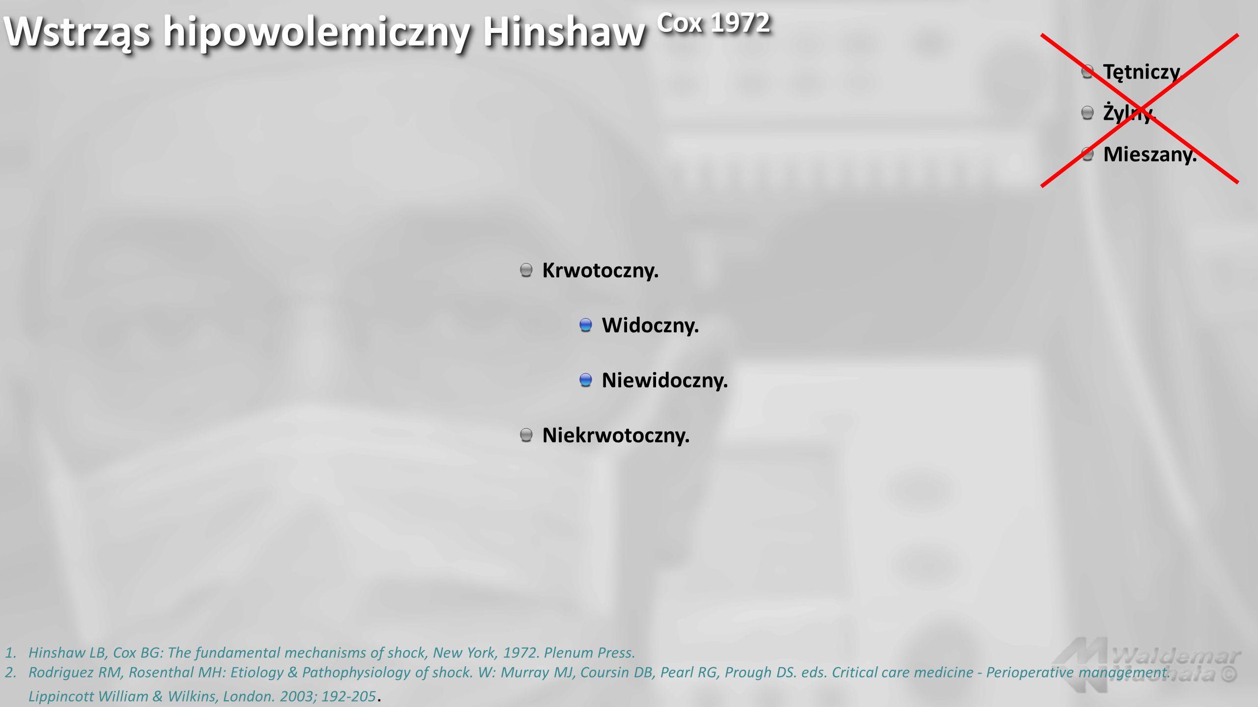 Wstrząs hipowolemiczny Hinshaw Cox 1972 Krwotoczny.