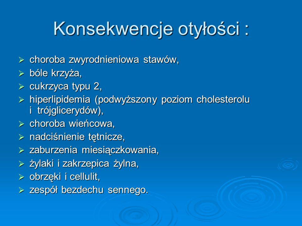 Konsekwencje otyłości : choroba zwyrodnieniowa stawów, choroba zwyrodnieniowa stawów, bóle krzyża, bóle krzyża, cukrzyca typu 2, cukrzyca typu 2, hiperlipidemia (podwyższony poziom cholesterolu i trójglicerydów), hiperlipidemia (podwyższony poziom cholesterolu i trójglicerydów), choroba wieńcowa, choroba wieńcowa, nadciśnienie tętnicze, nadciśnienie tętnicze, zaburzenia miesiączkowania, zaburzenia miesiączkowania, żylaki i zakrzepica żylna, żylaki i zakrzepica żylna, obrzęki i cellulit, obrzęki i cellulit, zespół bezdechu sennego.