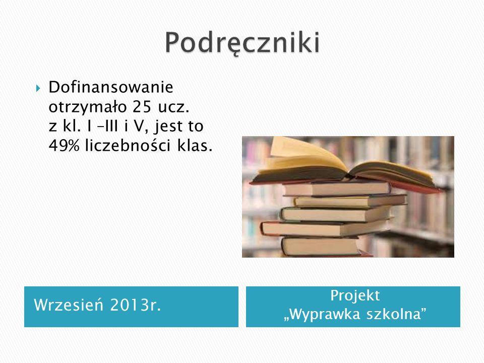 Wrzesień 2013r. Projekt Wyprawka szkolna Dofinansowanie otrzymało 25 ucz. z kl. I –III i V, jest to 49% liczebności klas.
