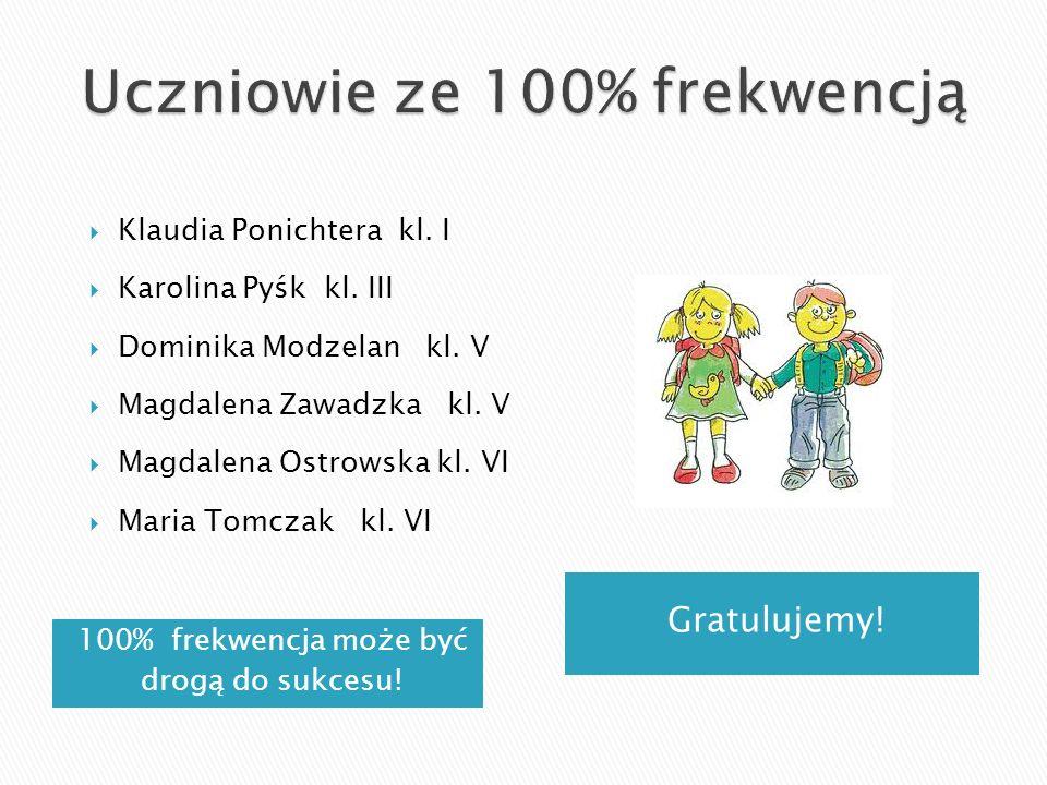 100% frekwencja może być drogą do sukcesu! Gratulujemy! Klaudia Ponichtera kl. I Karolina Pyśk kl. III Dominika Modzelan kl. V Magdalena Zawadzka kl.