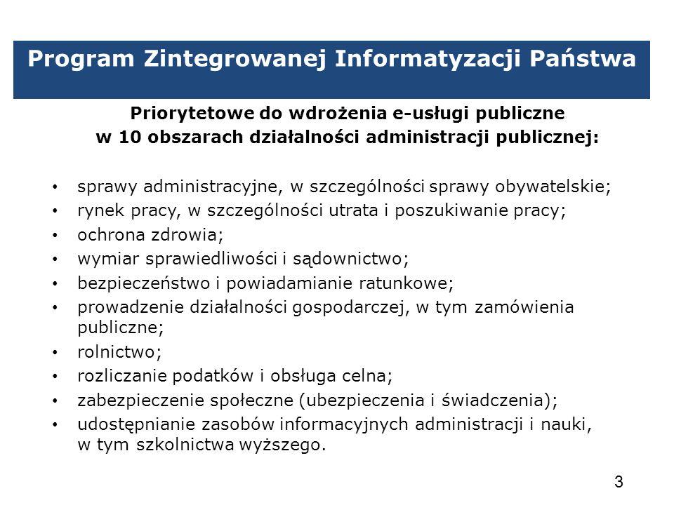 Program Zintegrowanej Informatyzacji Państwa Priorytetowe do wdrożenia e-usługi publiczne w 10 obszarach działalności administracji publicznej: sprawy