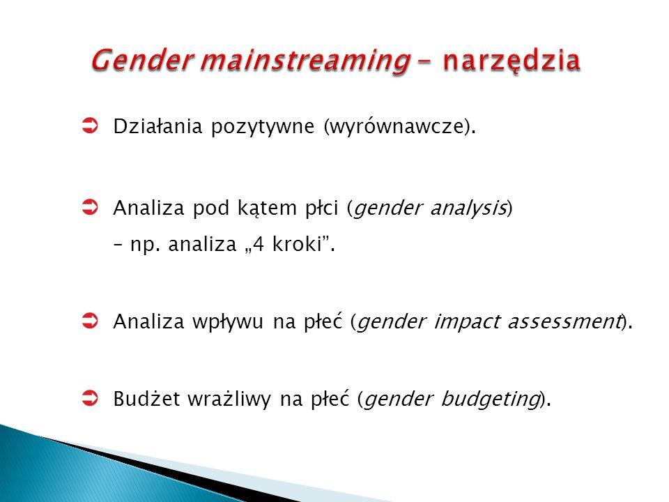 Działania pozytywne (wyrównawcze). Analiza pod kątem płci (gender analysis) – np.